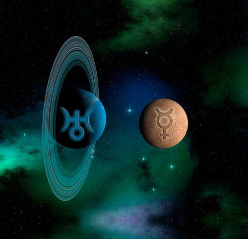Mercurius driehoek Uranus
